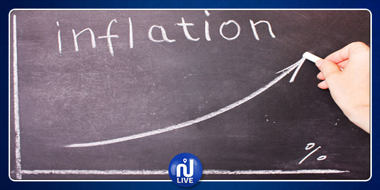 Inflation galopante…