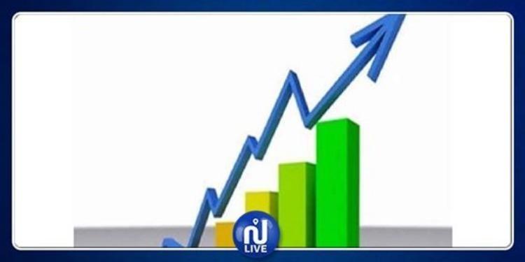 نسبة التضخم تصل الى 7.5%