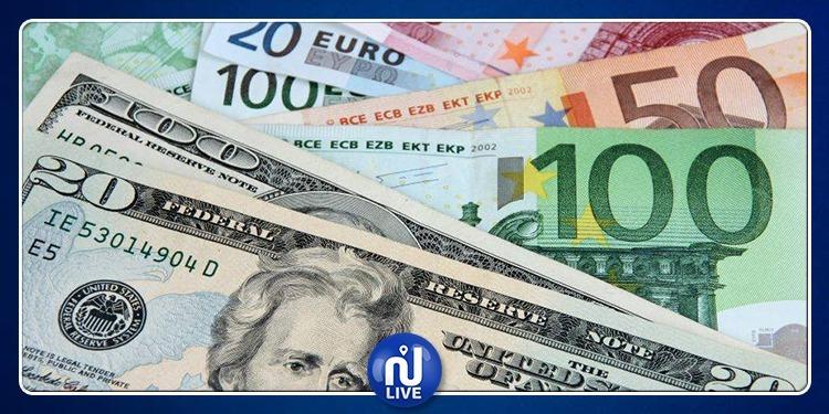 Le dollar : Chute paroxysmale face à l'euro