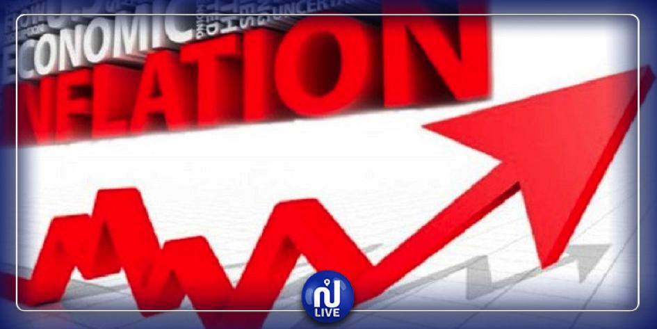 Le taux d'inflation se replie légèrement à 5,7% en juillet 2020