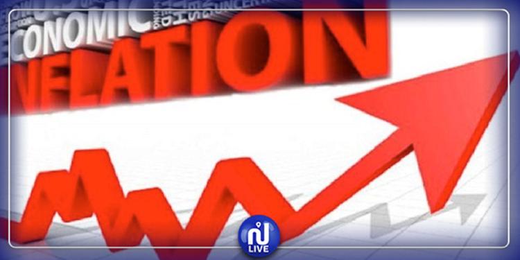 Le taux d'inflation se replie à 5,4%