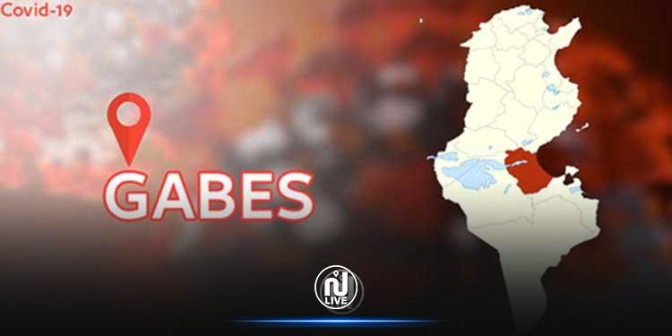 Gabès-Covid-19 : Deux décès et 36 nouvelles contaminations