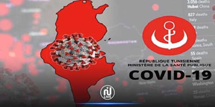 Covid19 – Tunisie : 12% des tunisiens touchés