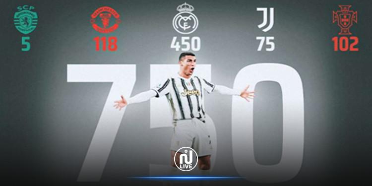 750ème but de Cristiano Ronaldo !!!