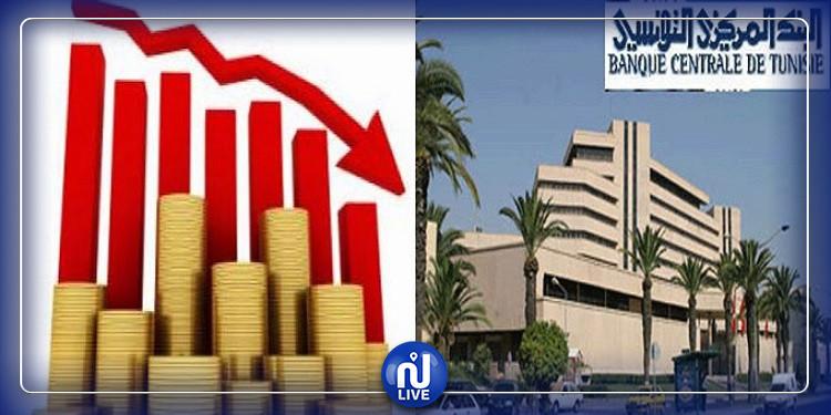 البنك المركزي: وباء كورونا سيكون له انعكاسات هامة على الاقتصاد