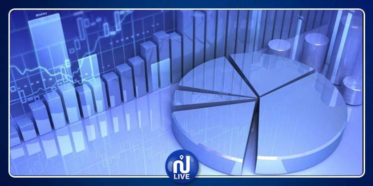 وزير التجارة:' من المتوقع تسجيل نسبة تضخم دون 7 % خلال شهر جويلية'