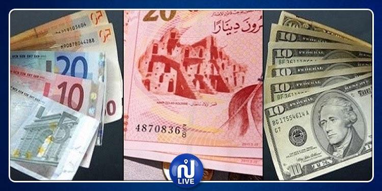 BCT: les réserves en hausse et le Dinar se tient mieux…
