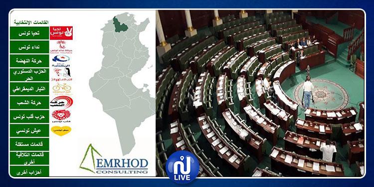Législatives: les résultats estimatifs de Sigma et d'Emrhod