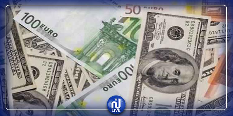 BCT: nos réserves en devises dépassent les 19 milliards de dinars