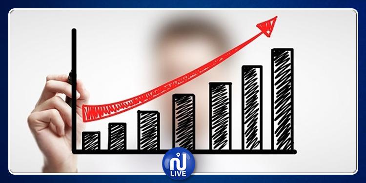 ارتفاع نسبة النمو بـ1.1 % خلال الثلاثي الأول من 2019
