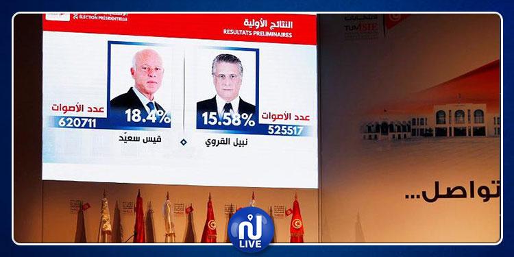 موعد الإعلان عن النتائج النهائية للدور الأول من الانتخابات الرئاسية