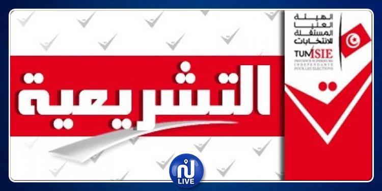حركة الشعب : هناك تلاعب بنتائج الانتخابات لفائدة قائمات منافسة بهذه المناطق