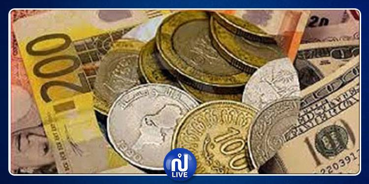 Le Dinar Tunisien Reprend Des Forces