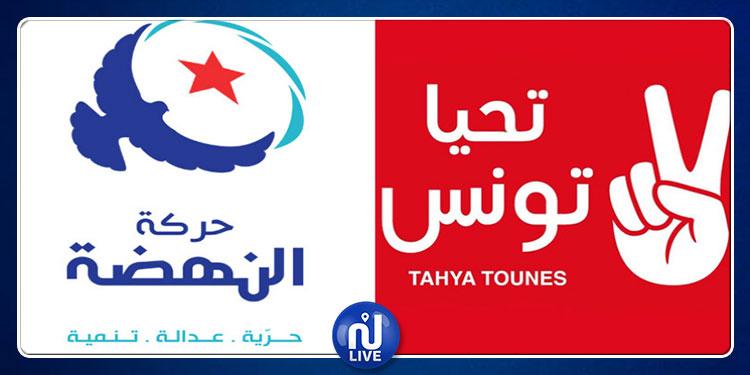كتلتا النهضة وتحيا تونس تقرران تمرير قانون إقصاء نبيل القروي من الترشح  للرئاسيات