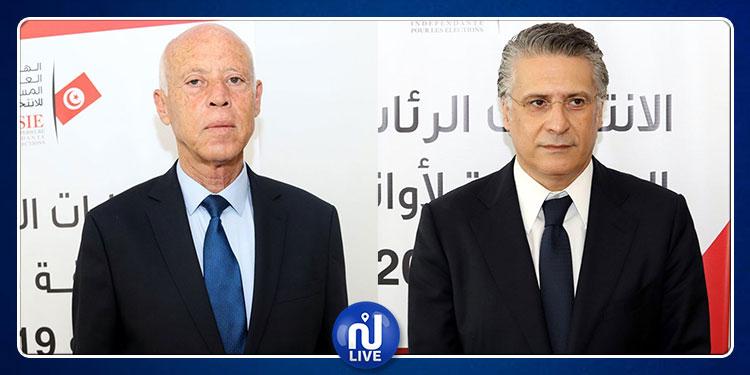 بعد احتساب 77% من محاضر الفرز: قيس سعيد ونبيل القروي يواصلان تصدر النتائج