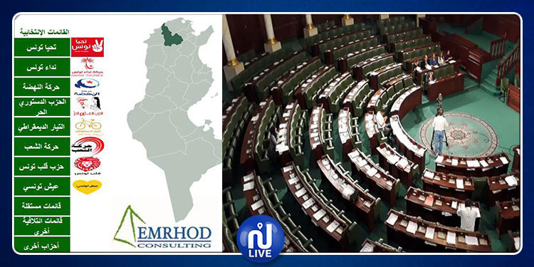 النتائج التقديرية للانتخابات التشريعية وتوزيع المقاعد حسب الدوائر الانتخابية