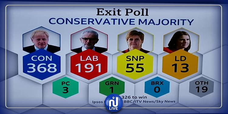 نتائج أولية: حزب بوريس جونسون يكتسح الانتخابات البريطانية