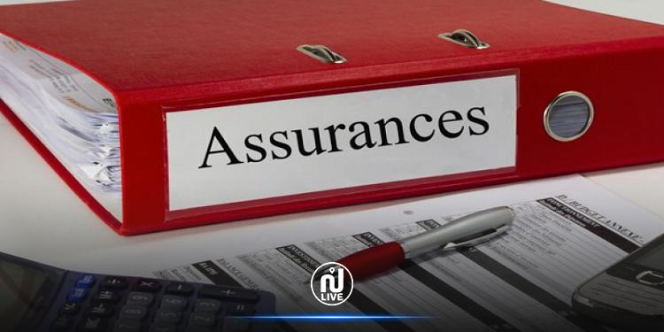 تعويضات مؤسسات التأمين للمؤمن لهم تبلغ 350 مليار في 3 أشهر