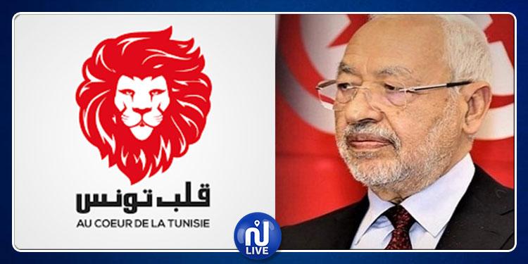 راشد الغنوشي يحذر من فوز قلب تونس بالانتخابات التشريعية