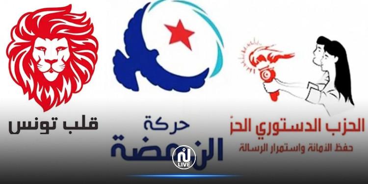 نوايا التصويت في التشريعية.. الدستوري الحرّ والنهضة وقلب تونس في المراتب الأولى