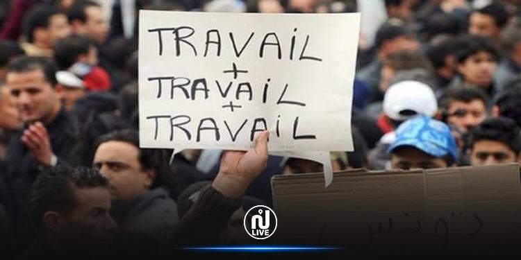 المدّب: نسب البطالة والمديونية من أخطر الأرقام في تونس