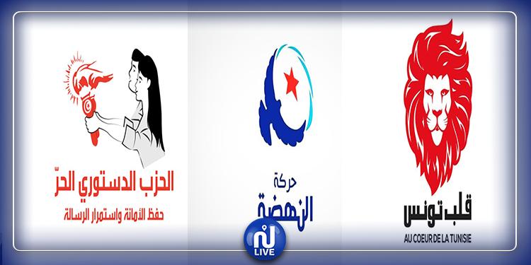 قلب تونس والدستوري والنهضة في طليعة نوايا التصويت