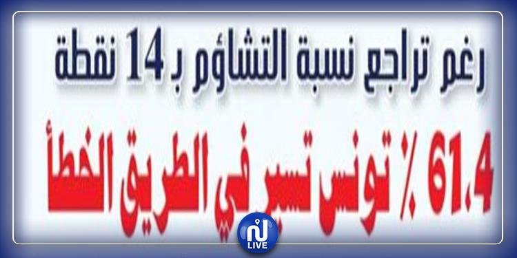 أكثر من نصف التونسيين يرون أن البلاد تسير في الطريق الخطأ