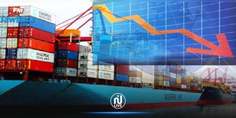 انخفاض المبادلات التجارية مع الخارج