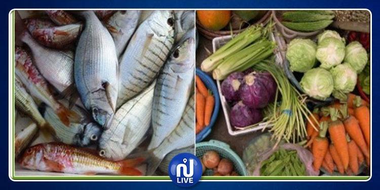 En Baisse, les exportations des industries agro-alimentaires