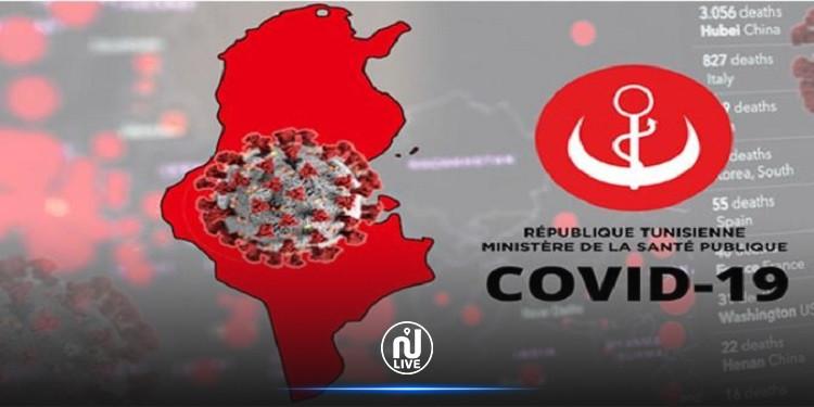 Tunisie-Covid : 1240 nouveaux cas de contamination…