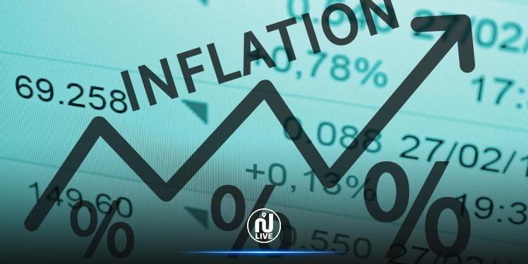 Forte augmentation du taux d'inflation
