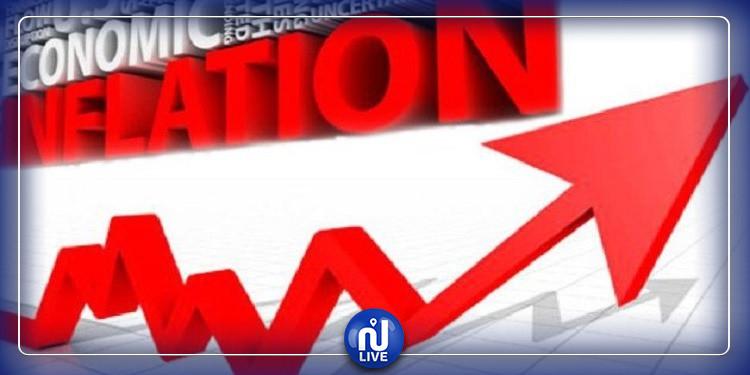 INS : Le taux d'inflation se replie à 5,8% en juin 2020