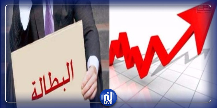 ارتفاع نسبة البطالة في تونس