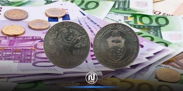 قيمة الدينار تتدحرج أمام اليورو وتتحسن مقابل الدولار
