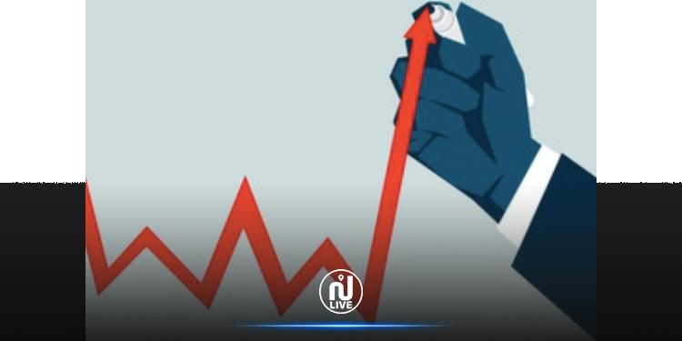 Baisse du déficit budgétaire de 57,7%