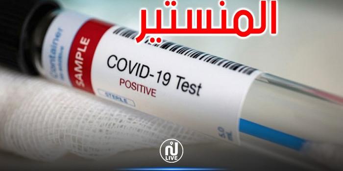 المنستير: 23 وفاة و347 إصابة جديدة بفيروس كورونا خلال الـ8 أيام الأخيرة