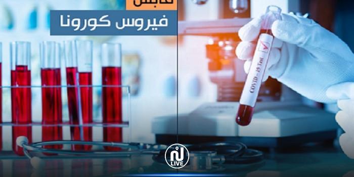 قابس: تسجيل 4 حالات وفاة و75 إصابة محليّة جديدة بفيروس كورونا