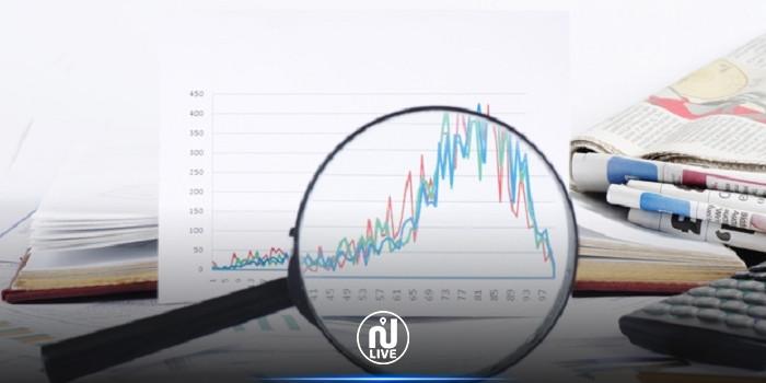 إيداع القوائم المالية للسنة المحاسبية 2020