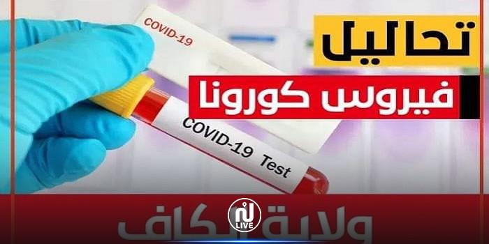 الكاف: تسجيل 04 حالات وفاة و121 إصابة جديدة بفيروس كورونا