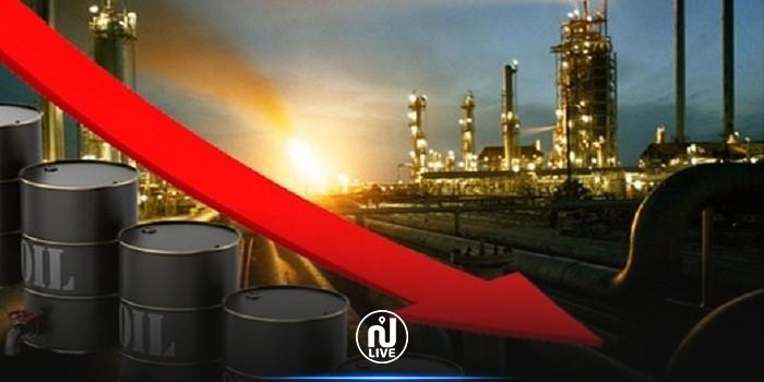 تراجع أسعار النفط بسبب عدم التفاؤل بشأن كورونا
