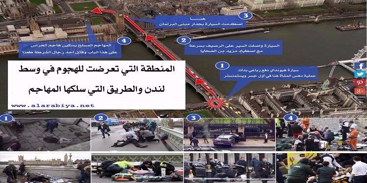 هجوم البرلمان البريطاني : ارتفاع عدد الضحايا ورفع درجة التأهب