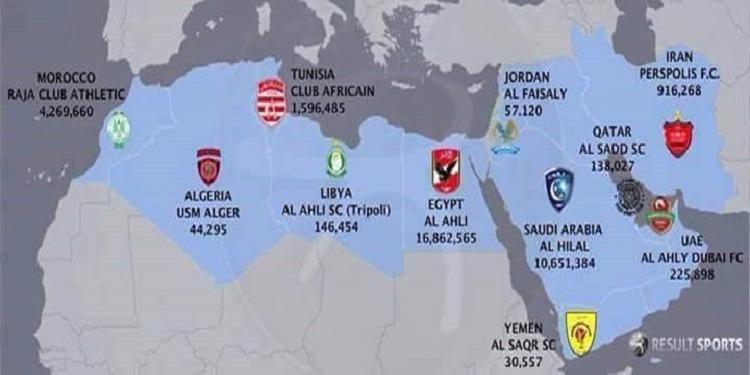 النادي الإفريقي الفريق الأكثر متابعة في تونس