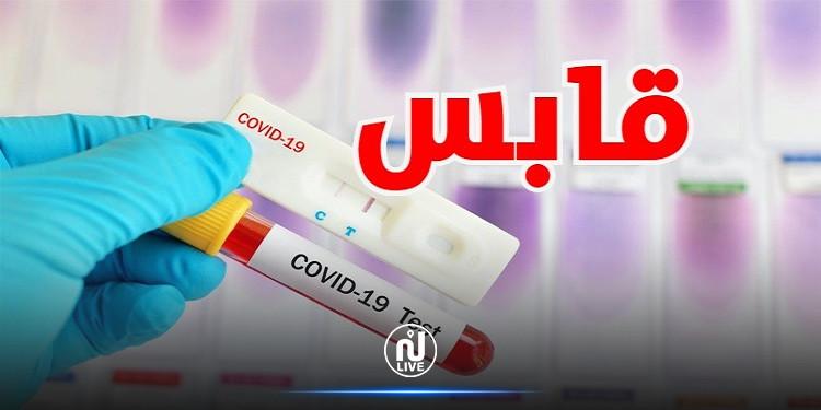 04 وفيات و 173 إصابة جديدة بفيروس كورونا في قابس