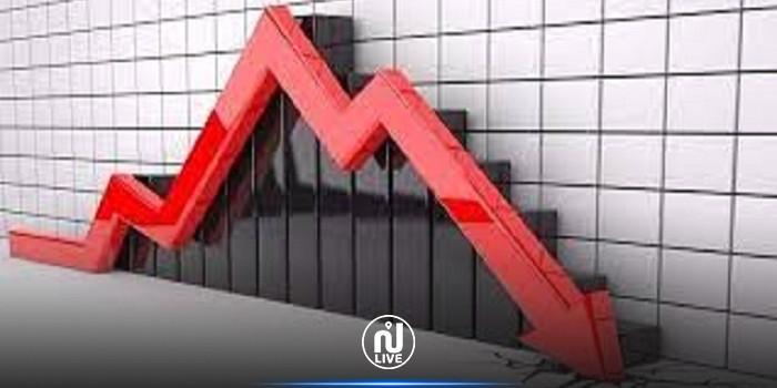 تفاقم العجز التجاري لتونس الى 1439.5 مليون دينار خلال الشهر الفارط