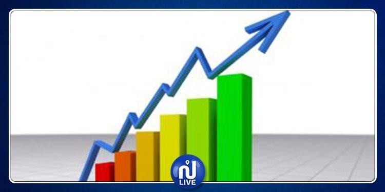 Services : Une croissance de 3.3%...