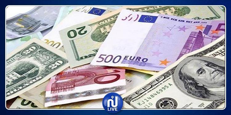 ارتفاع مؤشّر الدولار و اليورو يتجه نحو الأسوأ !