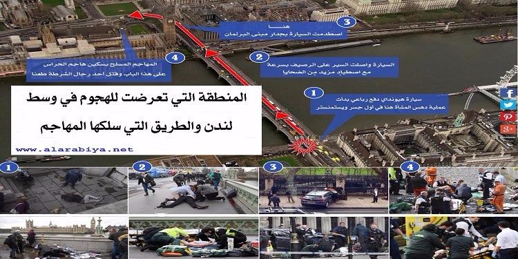 تفاصيل حادثة البرلمان البريطاني وكيفية تنفيذ الهجوم !
