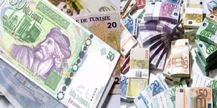 240 مليون دينار من البنك العالمي لتوفير فرص تشغيل في المناطق الأقل نموا