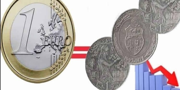 Les avoirs en devises encore en baisse