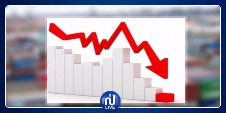 تراجع مؤشر الانتاج الصناعي خلال شهر جانفي 2019